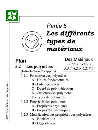 Des Mat riaux ch.12 et sections 3.3.4, 4.2.6, 6.2, 8.5