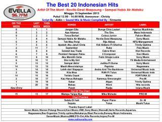 Chart Playlist 15 September 2013