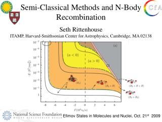 Semi-Classical Methods and N-Body Recombination Seth Rittenhouse ITAMP, Harvard-Smithsonian Center for Astrophysics, Cam