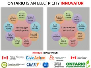 ONTARIO  IS AN ELECTRICITY  INNOVATOR