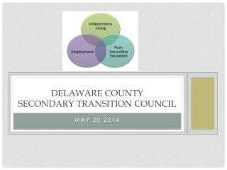 Delaware County Secondary Transition Council