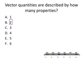 Vector quantities are described by how many properties?