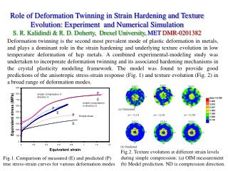 Role of Deformation Twinning in Strain Hardening and Texture