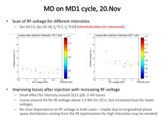 MD on MD1 cycle, 20.Nov