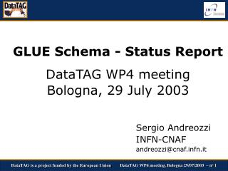 GLUE Schema - Status Report DataTAG WP4 meeting Bologna, 29 July 2003