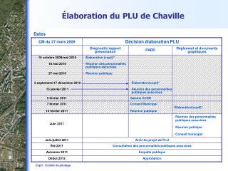 Élaboration du PLU de Chaville