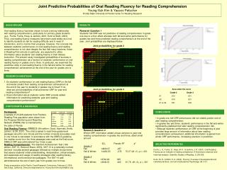Joint Predictive Probabilities of Oral Reading Fluency for Reading Comprehension