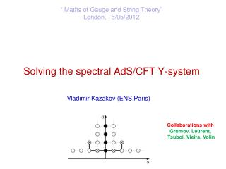 Solving the spectral  AdS /CFT Y-system