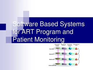 Software Based Systems for ART Program and Patient Monitoring