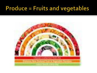 Produce = Fruits and vegetables