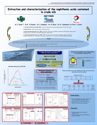Extraction à l'hexane liquide-liquide pour récupérer les esters formés
