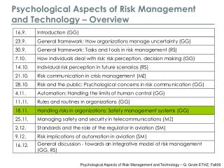 Psychological Aspects of Risk Management and Technology – Overview