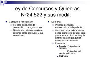Ley de Concursos y Quiebras N°24.522 y sus modif.