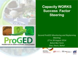 Capacity WORKS Success  Factor Steering Second  ProGED Monitoring and Replanning Meeting