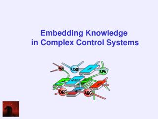 Embedding Knowledge  in Complex Control Systems