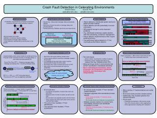 Crash Fault Detection in Celerating Environments