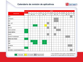 Calendario de revisi�n de aplicativos