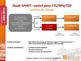 Etude SPIRIT : switch pour  FTC/RPV/ TDF Schéma de  l'étude