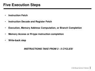 Five Execution Steps