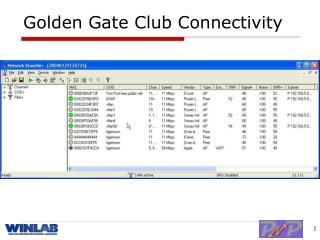 Golden Gate Club Connectivity