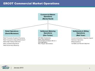 ERCOT Commercial Market Operations