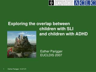 Exploring the overlap between  				children with SLI  				and children with ADHD