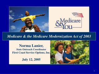Medicare & the Medicare Modernization Act of 2003