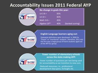 Accountability Issues 2011 Federal AYP