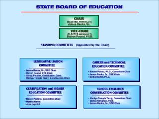 CAREER and TECHNICAL    EDUCATION COMMITTEE