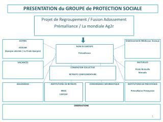 PRESENTATION du GROUPE de PROTECTION SOCIALE