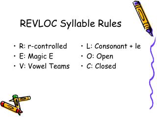 REVLOC Syllable Rules