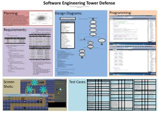 Software Engineering Tower Defense