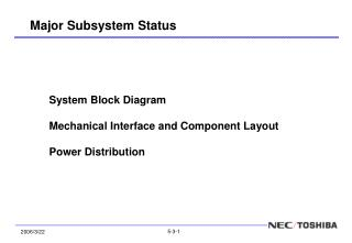 System Block Diagram Mechanical Interface and Component Layout Power Distribution