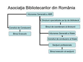 Asociaţia Bibliotecarilor din România
