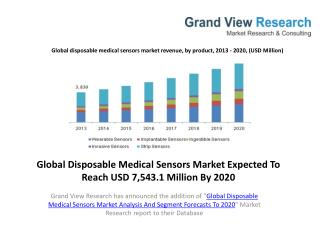 New Study - Disposable Medical Sensors Market Survey To 2020