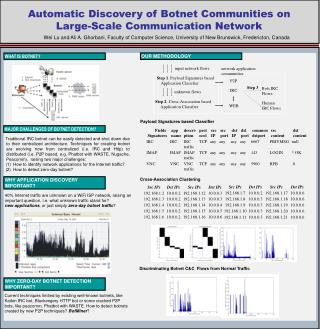 Automatic Discovery of Botnet Communities on            Large-Scale Communication Network