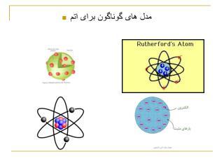 مدل های گوناگون برای اتم