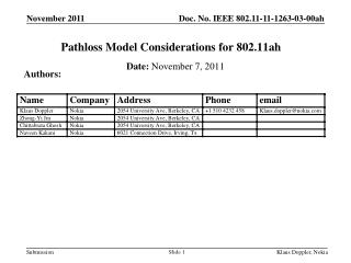 Pathloss Model Considerations for 802.11ah
