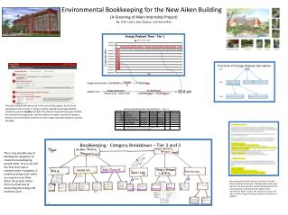 Environmental Bookkeeping for the New Aiken Building