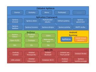 Aplication Framework