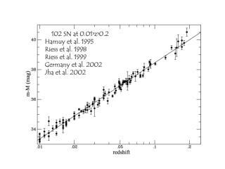 The Standard Model: 1995