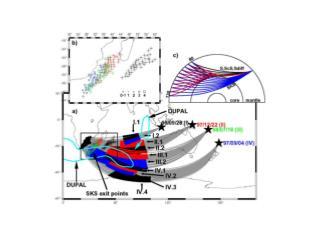 Three-dimensional Poststack Migration