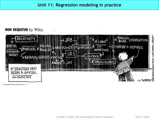 Unit 11: Regression modeling in practice