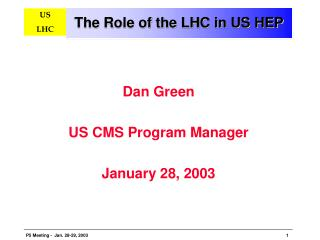 The Role of the LHC in US HEP