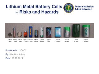 Lithium Metal Battery Cells 	– Risks and Hazards
