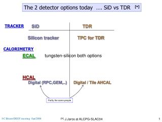 The 2 detector options today  �. SiD vs TDR [ * ]