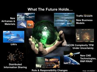 What The Future Holds…