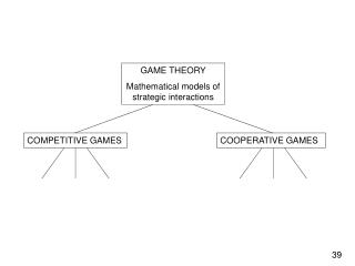 GAME THEORY Mathematical models of strategic interactions