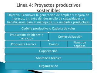 Línea 4: Proyectos productivos sostenibles