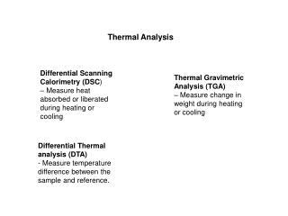 Thermal Gravimetric Analysis (TGA) – Measure change in weight during heating or cooling